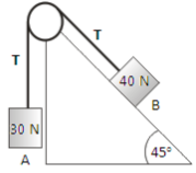 Equilibrium of bodies connected by cord and pulley – application of Newton's first law problems and solutions 5