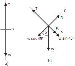 Equilibrium of bodies connected by cord and pulley – application of Newton's first law problems and solutions 6