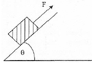 Equilibrium of bodies on inclined plane – application of Newton's first law problems and solutions 3