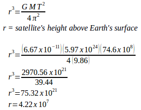 Geosynchronous satellite - problems and solutions 1