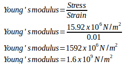 Stress, strain, Young's modulus sample problems with solutions 5