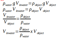 Buoyant force – problems and solutions 1