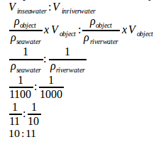 Buoyant force – problems and solutions 2