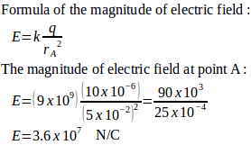 The magnitude and direction of electric field - problems and solutions 1