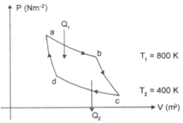 Carnot cycle – problems and solutions 1