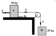 Dynamics, object connected by cord over pulley, atwood machine - problems and solutions 3