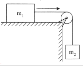 Dynamics, object connected by cord over pulley, atwood machine - problems and solutions 6