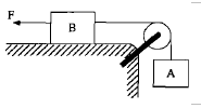 Dynamics, object connected by cord over pulley, atwood machine - problems and solutions 7