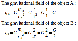 Gravitational field - problems and solutions 3