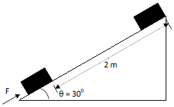 potential energy problems with solutions in physics