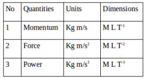 Physical quantities, units, dimensions – problems and solutions 1