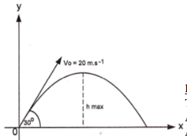 Projectile motion – problems and solutions 6