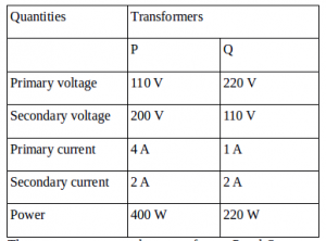 Step-up and step-down transformer – problems and solutions 17