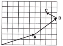 Vector – problems and solutions 1
