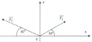 Vector problems and solutions 2