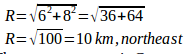 Vector problems and solutions 6