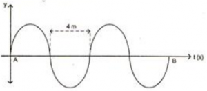 Speed of transverse wave – problems and solutions 2