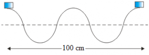 Mechanical waves (frequency, period, wavelength, the wave speed) 1