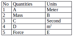 Quantities and units of physics – problems and solutions 3