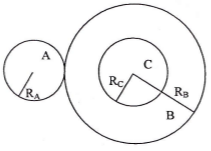 Wheels connected by belts - problems and solutions 2