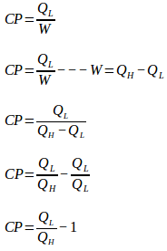 Coefficient of performance cooling machine 1