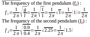 Simple pendulum - problems and solutions 1