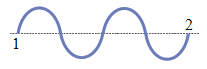 Speed of the mechanical waves - problems  and solutions 2