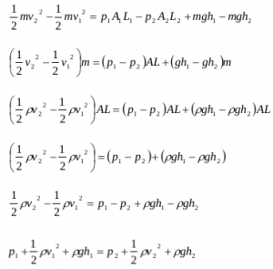 Bernoulli's principle and Bernoulli's equation 4