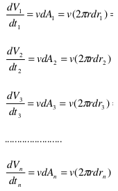 Poiseuille's equation 6