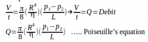 Poiseuille's equation 7