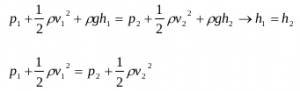 The application of Bernoulli's principles and Bernoulli's equations 6