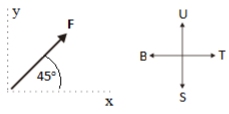 Addition of Vectors 1