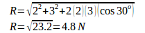 Addition of Vectors 10
