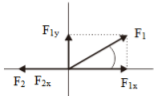 Addition of Vectors 19