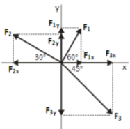 Addition of Vectors 21