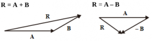 Addition of Vectors 3
