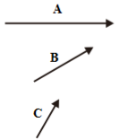 Addition of Vectors 4