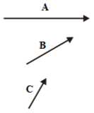 Addition of Vectors 6