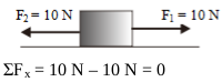 Newton's law of motion 3