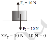 Newton's law of motion 4