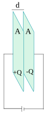 Parallel plate capacitor 2