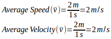 Quantities of physics in the linear motion 6